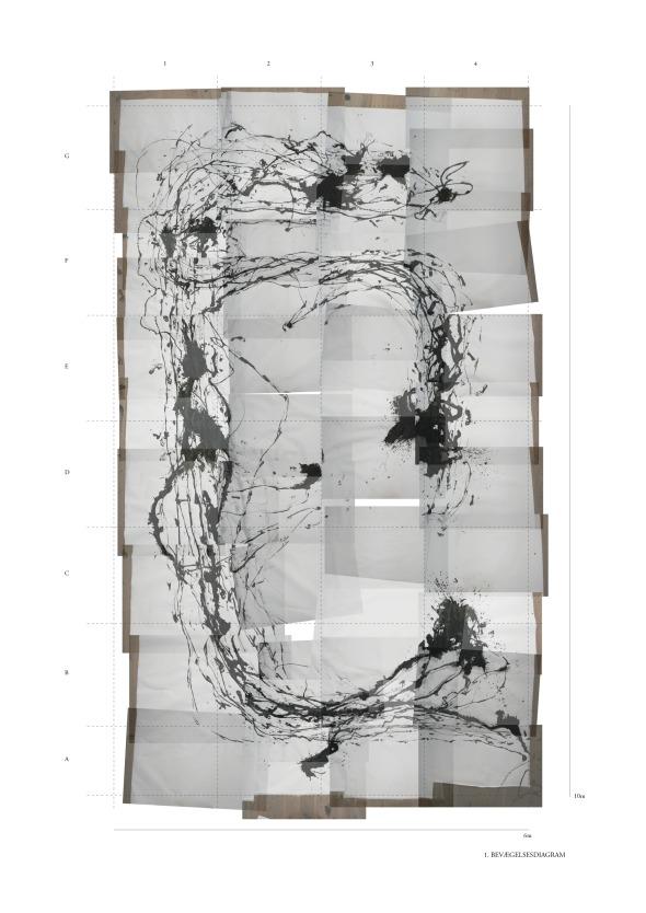 1.-bevægelsesdiagram